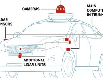 戴姆勒首次在华投资 寻求自动驾驶市场立足点