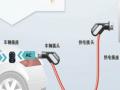 新能源汽车保养注意事项
