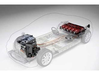 我国自主研发燃料电池新突破