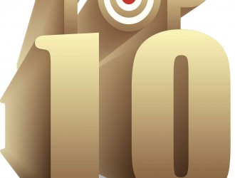 9月新能源汽车销量TOP 10