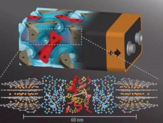 电池技术迎来突破,比锂电池更安全,性能更强