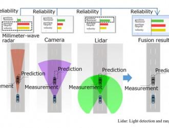 三菱电机研发新感知技术可提高汽车传感器在恶劣天气下的探测精度