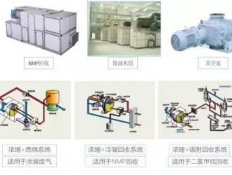 欧赛莱机电:持续提升NMP回收系统性能 助力