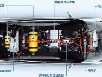 计划投资51亿 雄韬氢能武汉产业园及总部基地项目在武汉签约