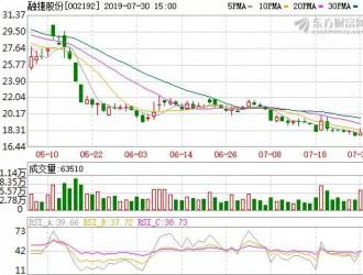 融捷股份上半年营收1.38亿元 钴锂产品价格下降