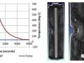 钢芯对18650电池内短路测试结构的影响