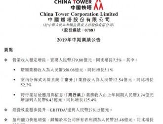 净利翻番!中国铁塔半年成绩单出炉