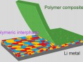 锂金属电池能量的潜力巨大