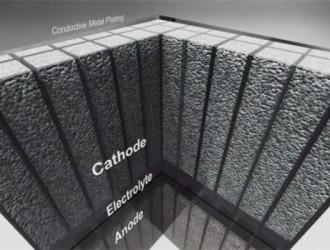大连化物所研发出无基底无固定形状平面微型
