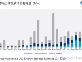 中美储能市场研究——回顾2019年 展望2024年