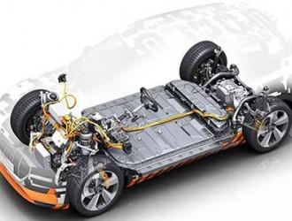 华夏新能源汽车ETF募集超百亿,它释放出一个危险信号