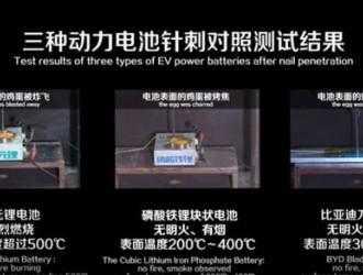 车圈 比亚迪刀片电池针刺测试遭质疑 王传福回应没安全就没品牌