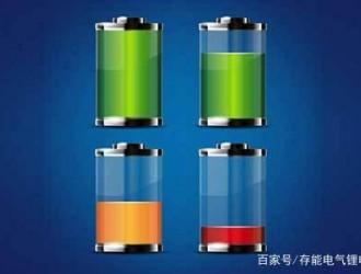 锂电池对充电的需求,电动车锂电池室内充电安全吗?