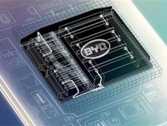 比亚迪:刀片电池产能将扩大一倍;戴姆勒将在全球布局9家电池厂