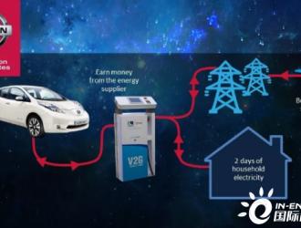 """动力电池企业能源服务""""新角色"""""""