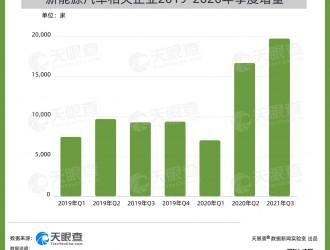 今年我国新增新能源汽车相关企业5.5万家