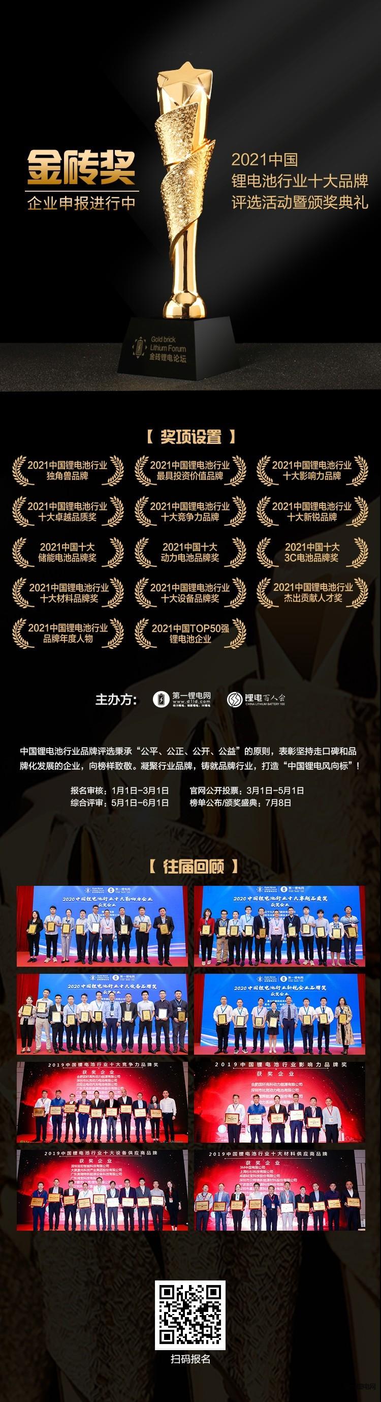 金砖锂电评奖----CHANGTU(1)